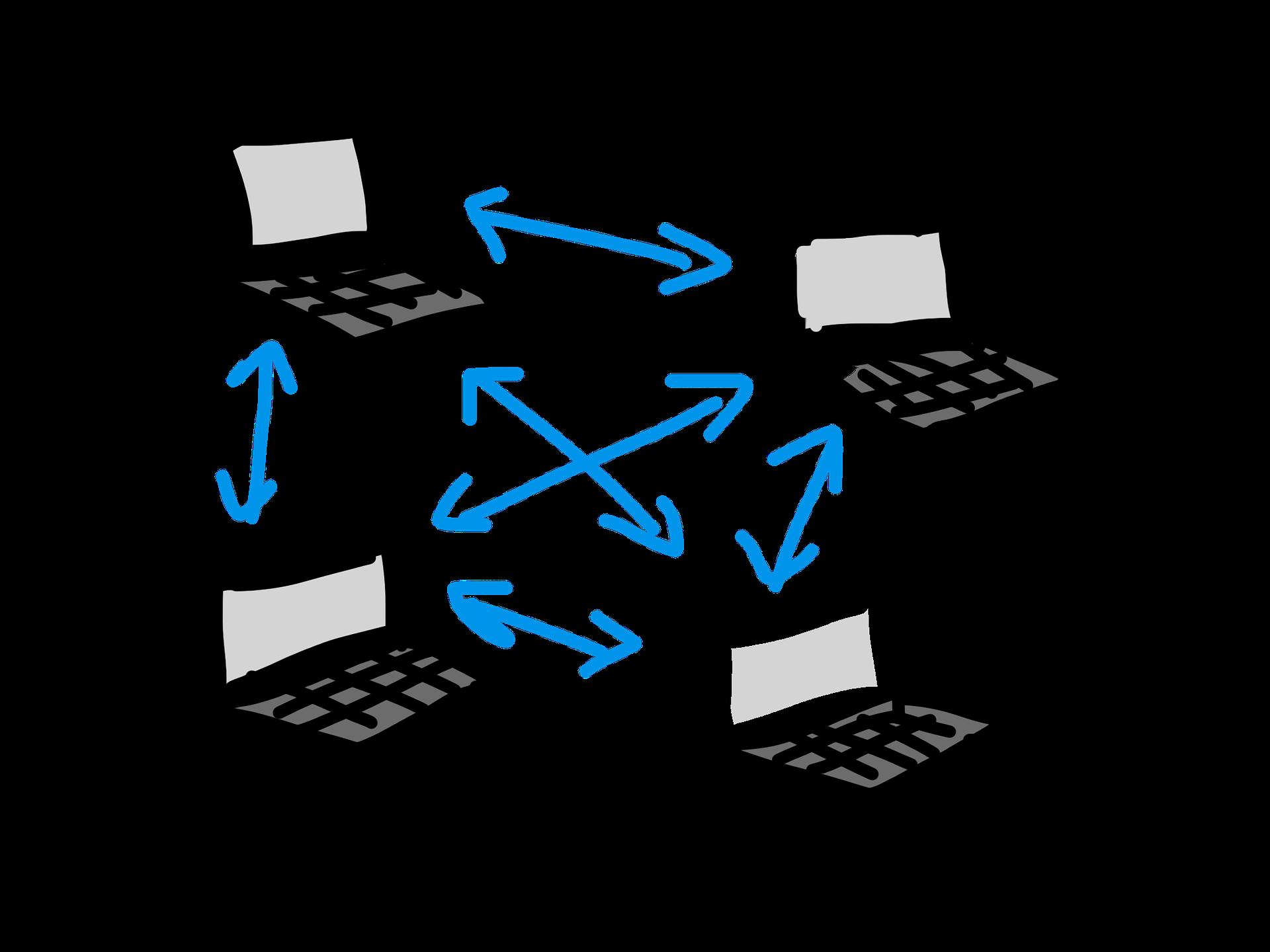 network peering